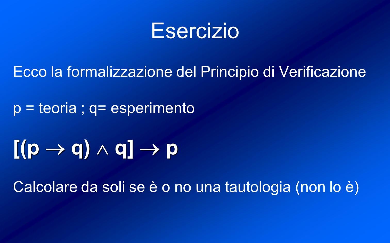 Esercizio [(p  q)  q]  p